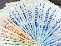 שטרות להלוואה לרכישת ציוד ומכונות